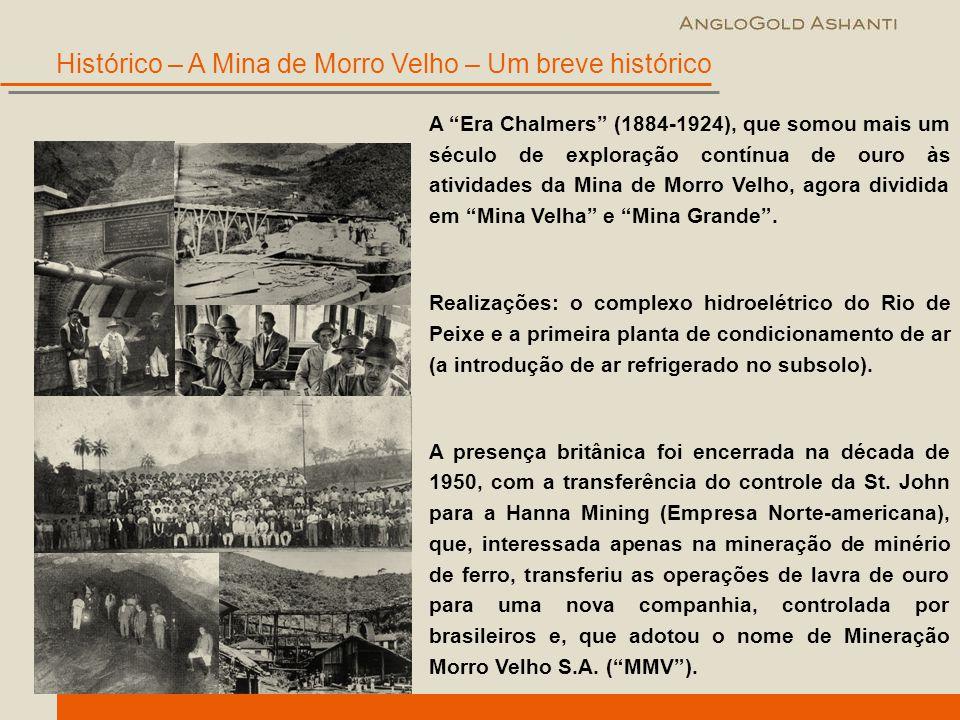 Histórico – A Mina de Morro Velho – Um breve histórico