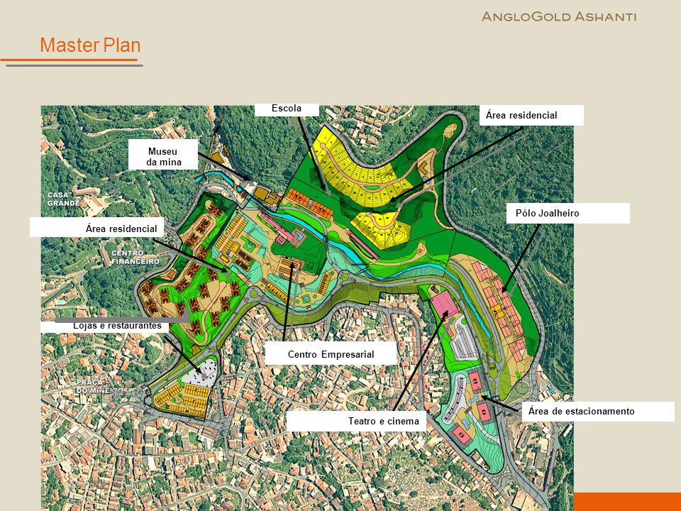 Master Plan Escola Área residencial Museu da mina Área residencial