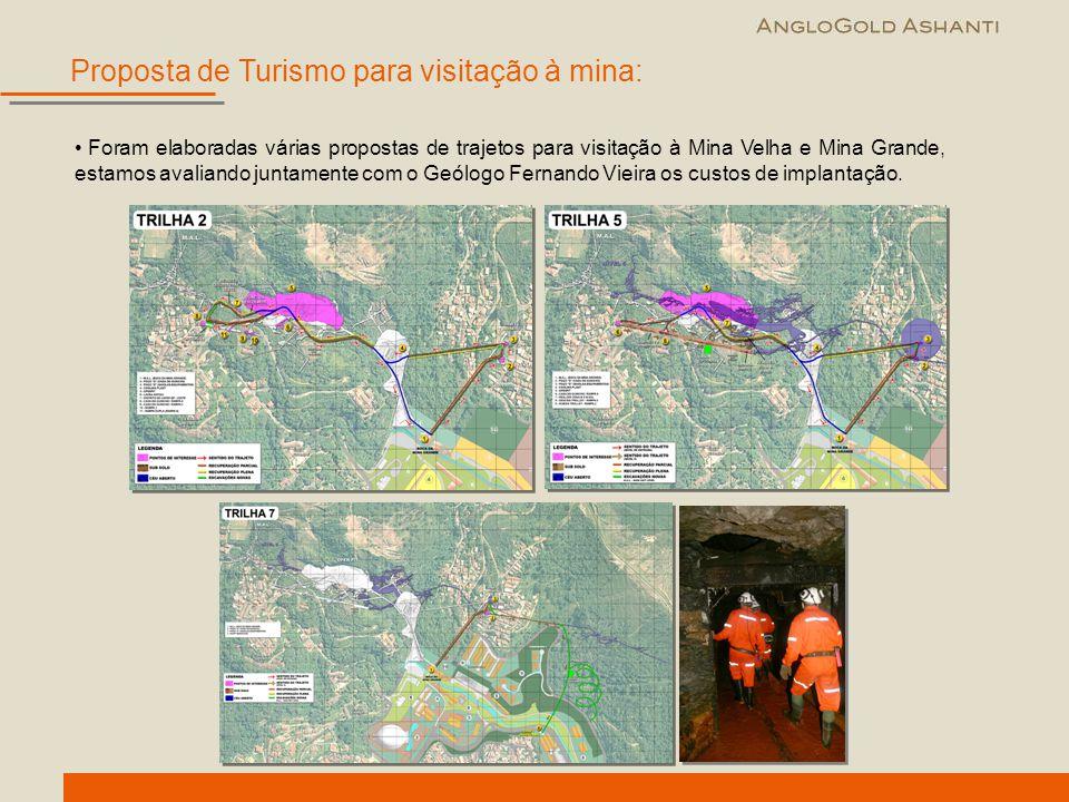 Parque da Mina Proposta de Turismo para visitação à mina: