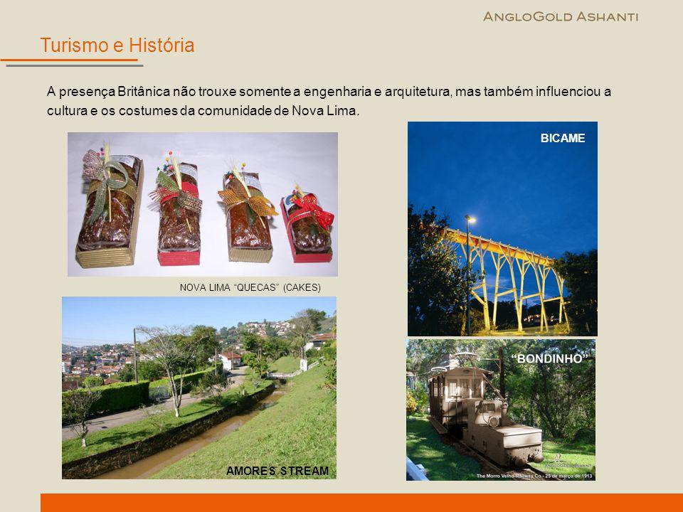 Turismo e História