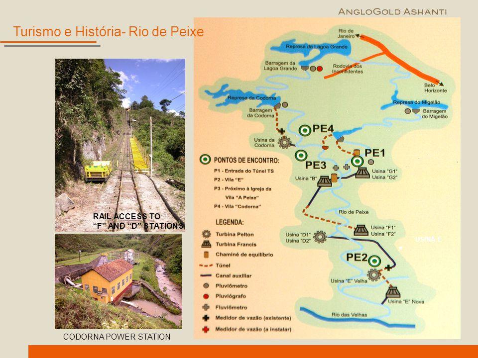Turismo e História- Rio de Peixe