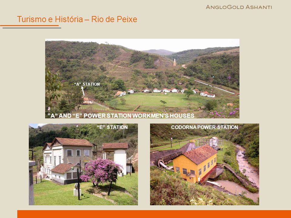 Turismo e História – Rio de Peixe