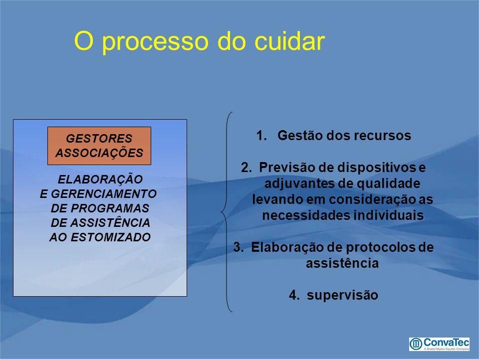 Elaboração de protocolos de assistência