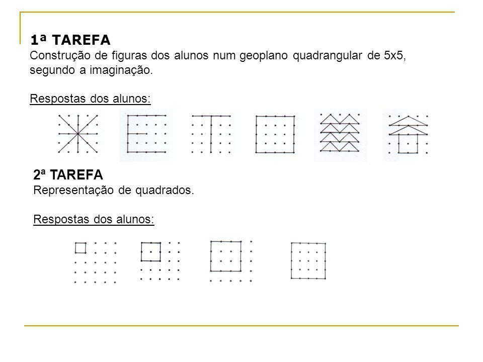 1ª TAREFA Construção de figuras dos alunos num geoplano quadrangular de 5x5, segundo a imaginação. Respostas dos alunos: