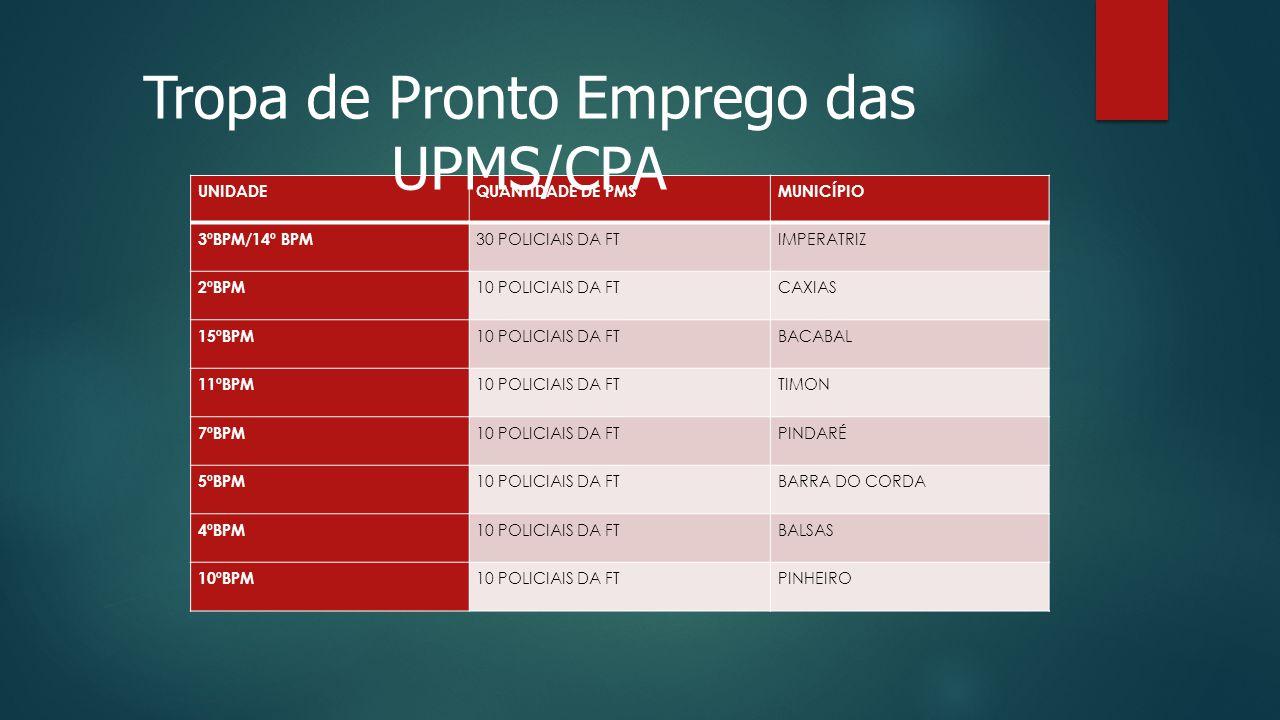 Tropa de Pronto Emprego das UPMS/CPA