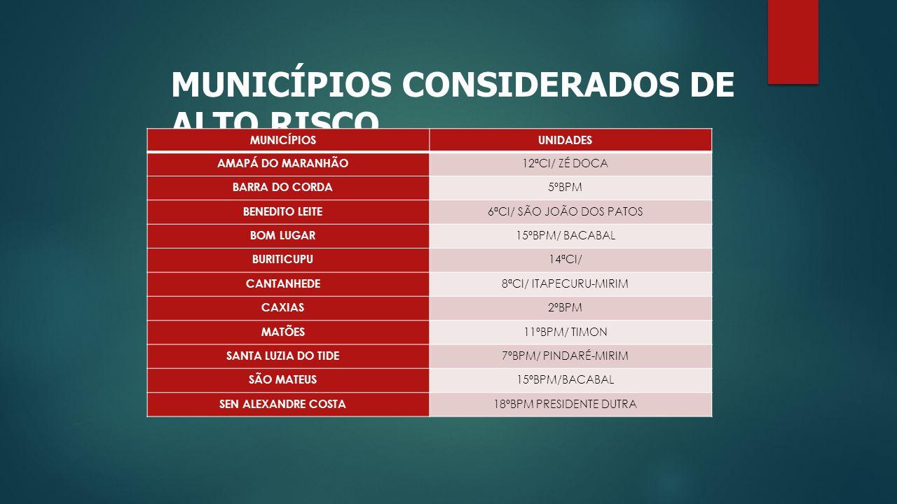 MUNICÍPIOS CONSIDERADOS DE ALTO RISCO