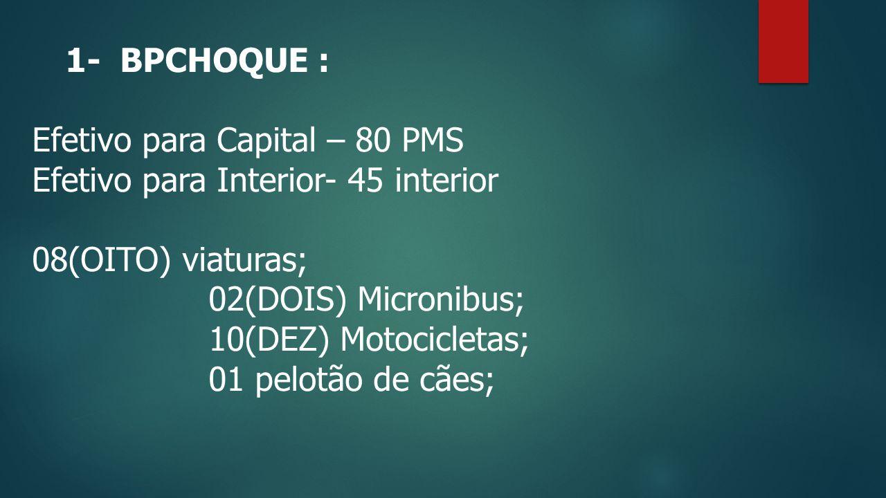 1- BPCHOQUE : Efetivo para Capital – 80 PMS. Efetivo para Interior- 45 interior. 08(OITO) viaturas;