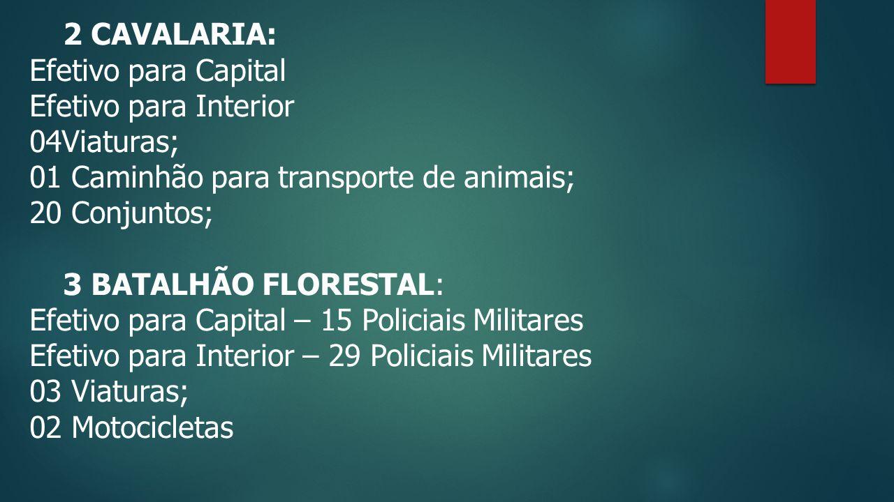 01 Caminhão para transporte de animais; 20 Conjuntos;
