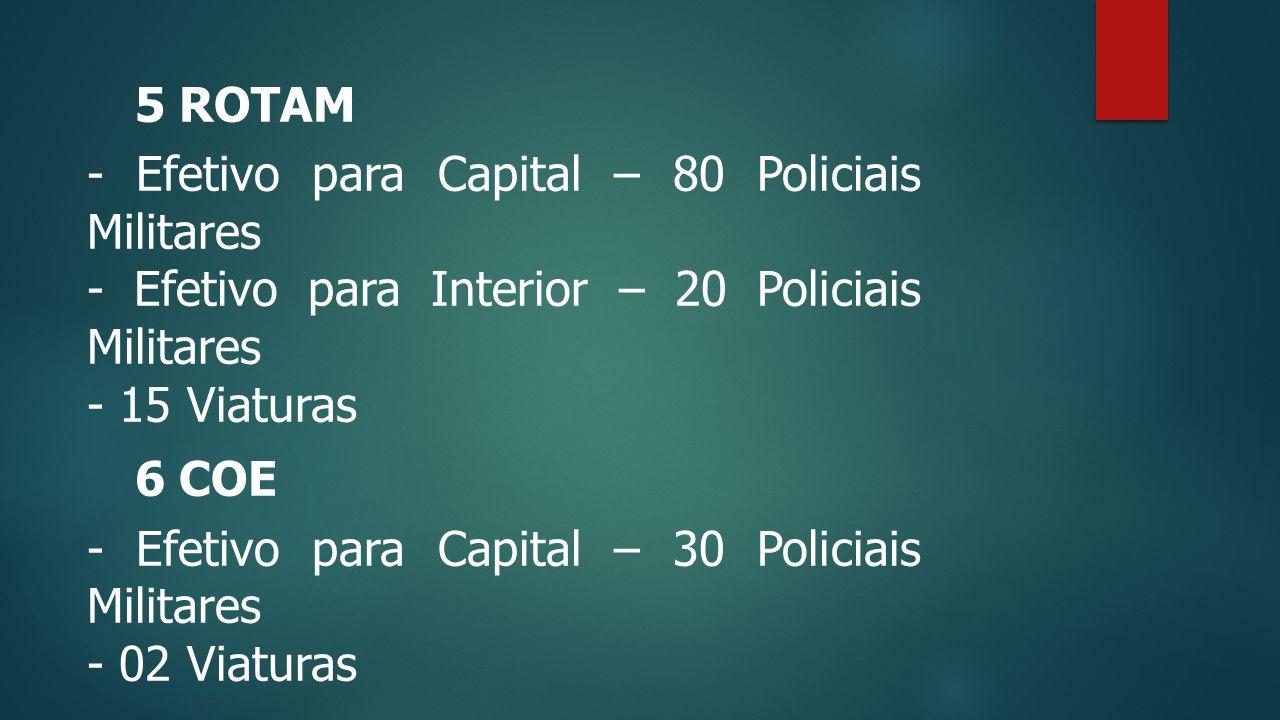 5 ROTAM - Efetivo para Capital – 80 Policiais Militares. - Efetivo para Interior – 20 Policiais Militares.
