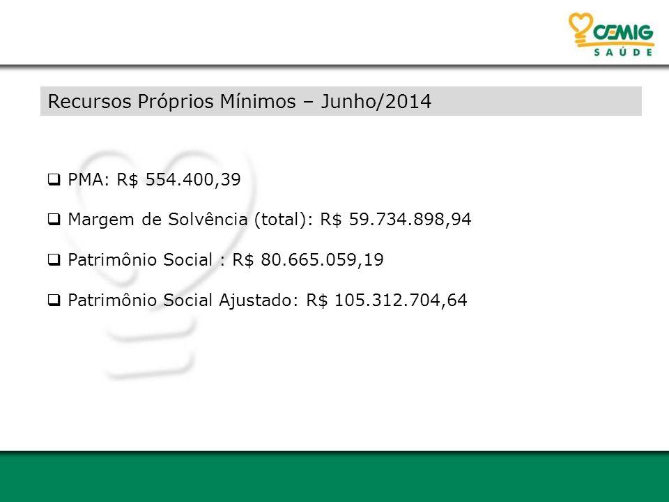 Recursos Próprios Mínimos – Junho/2014