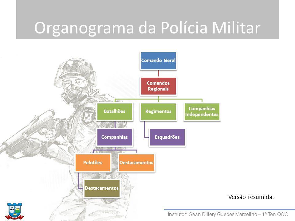 Organograma da Polícia Militar