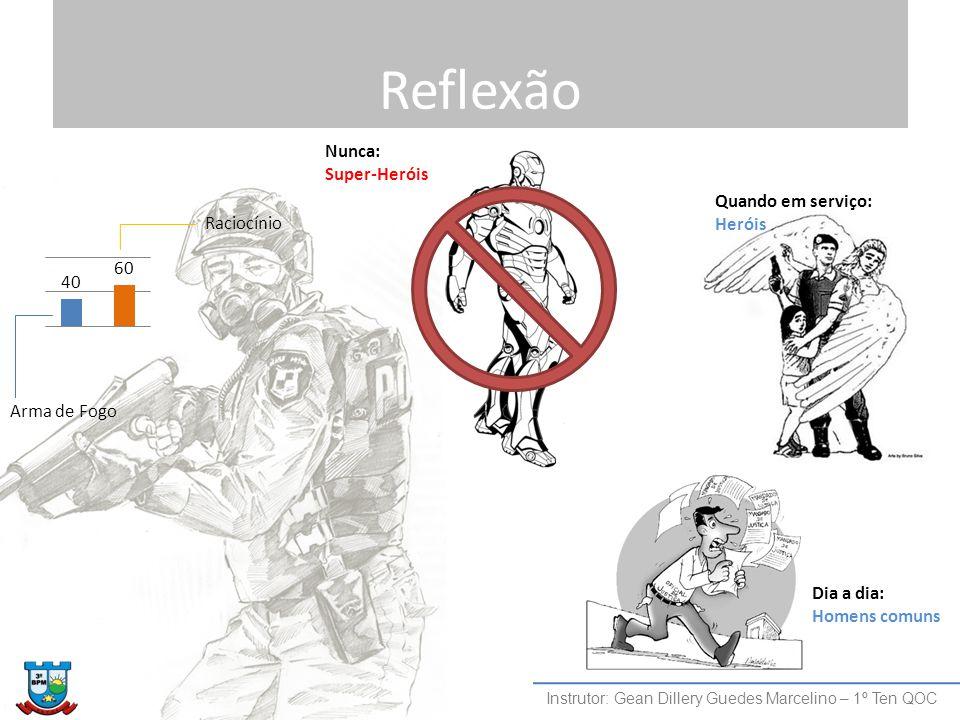 Reflexão Nunca: Super-Heróis Quando em serviço: Heróis Raciocínio