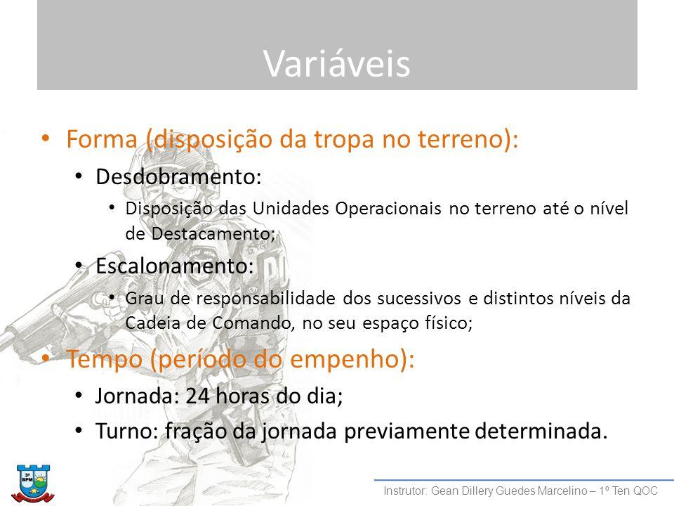 Variáveis Forma (disposição da tropa no terreno):