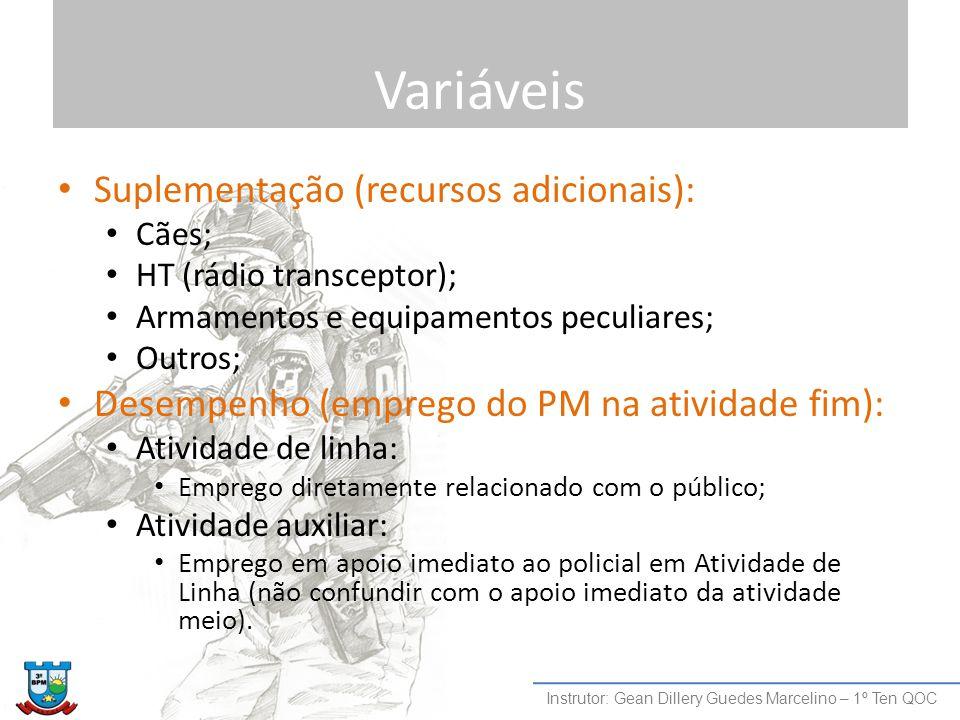 Variáveis Suplementação (recursos adicionais):