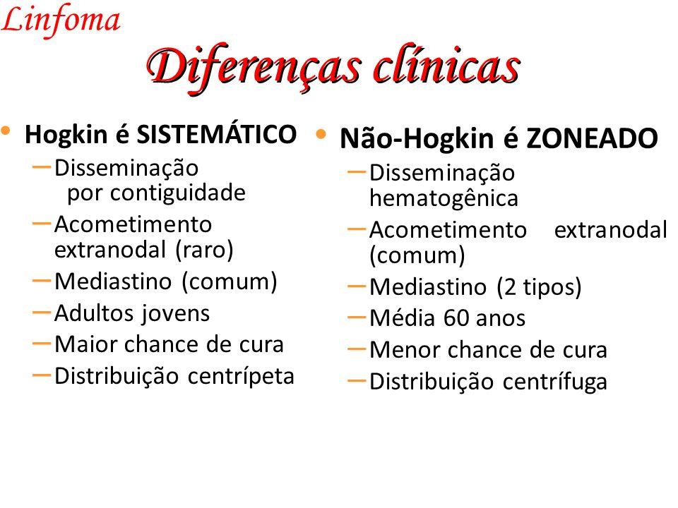 Diferenças clínicas Linfoma Não-Hogkin é ZONEADO Hogkin é SISTEMÁTICO