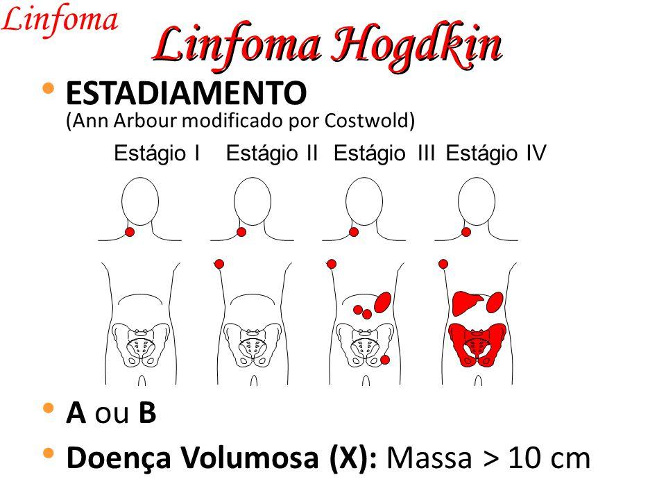 Linfoma Hogdkin Linfoma ESTADIAMENTO A ou B