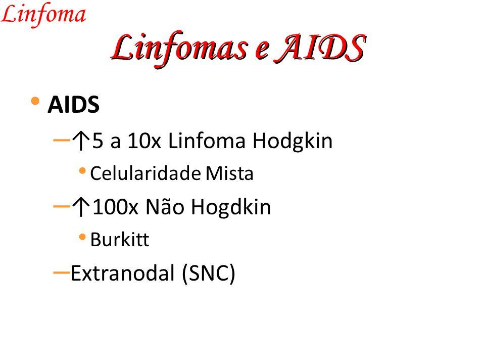 Linfomas e AIDS Linfoma AIDS ↑5 a 10x Linfoma Hodgkin