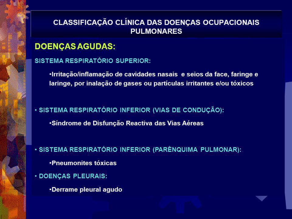 CLASSIFICAÇÃO CLÍNICA DAS DOENÇAS OCUPACIONAIS PULMONARES