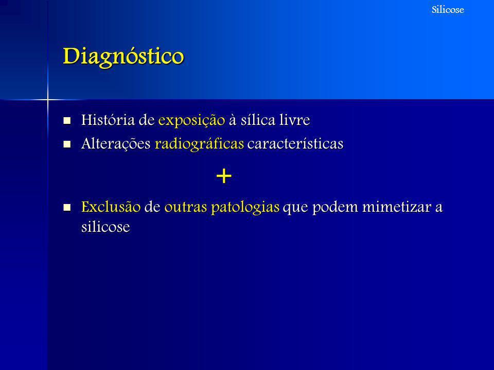 Diagnóstico História de exposição à sílica livre