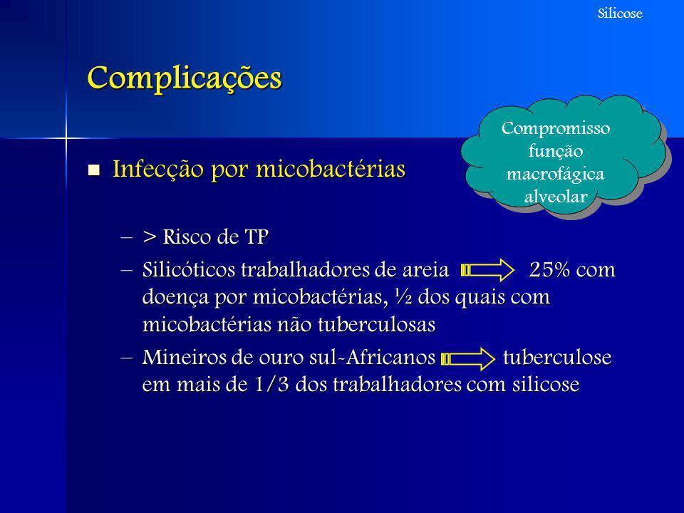 Compromisso função macrofágica alveolar