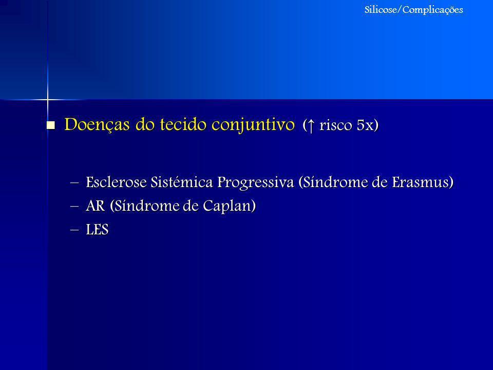 Doenças do tecido conjuntivo (↑ risco 5x)