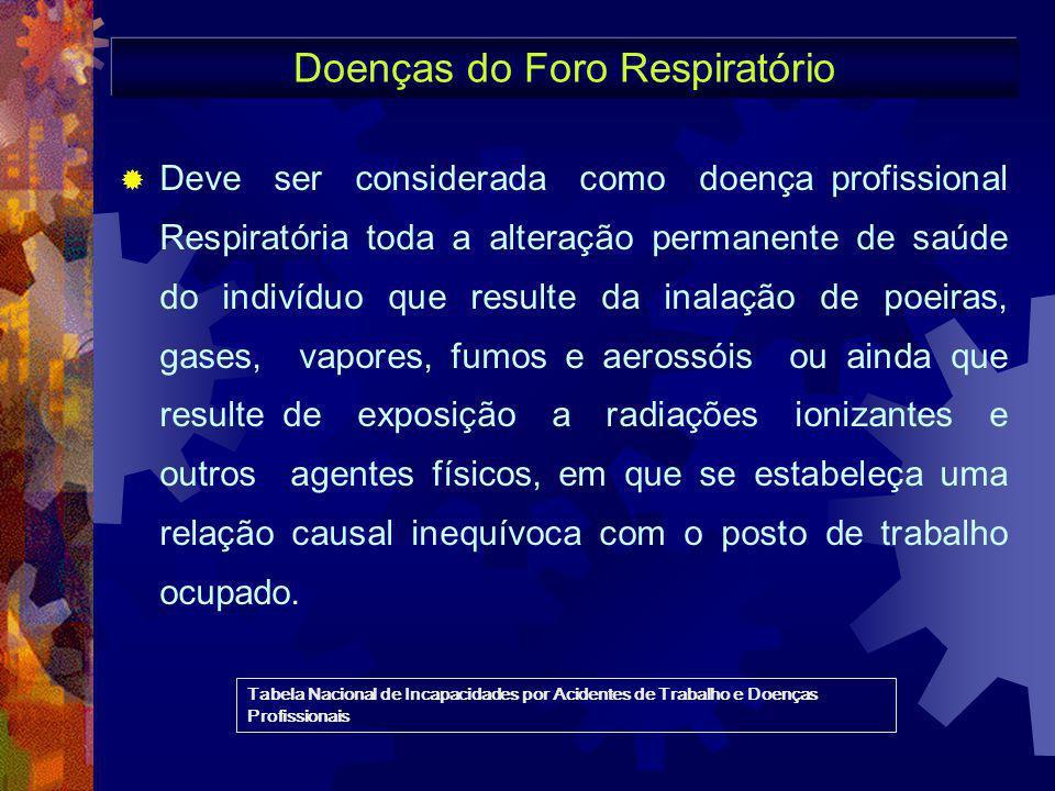Doenças do Foro Respiratório