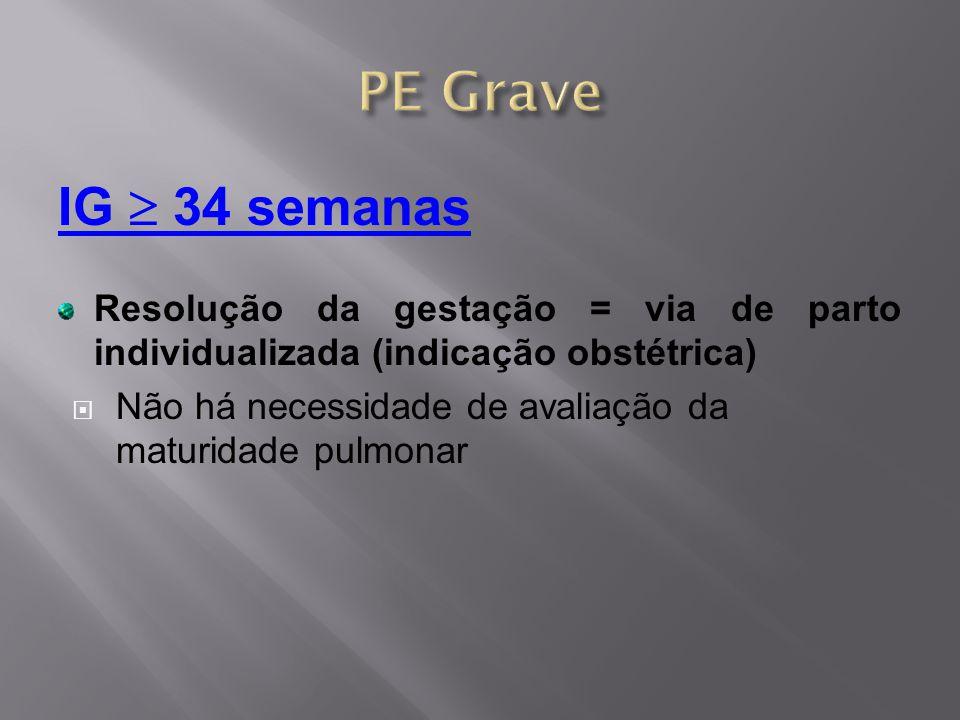 PE Grave IG  34 semanas. Resolução da gestação = via de parto individualizada (indicação obstétrica)