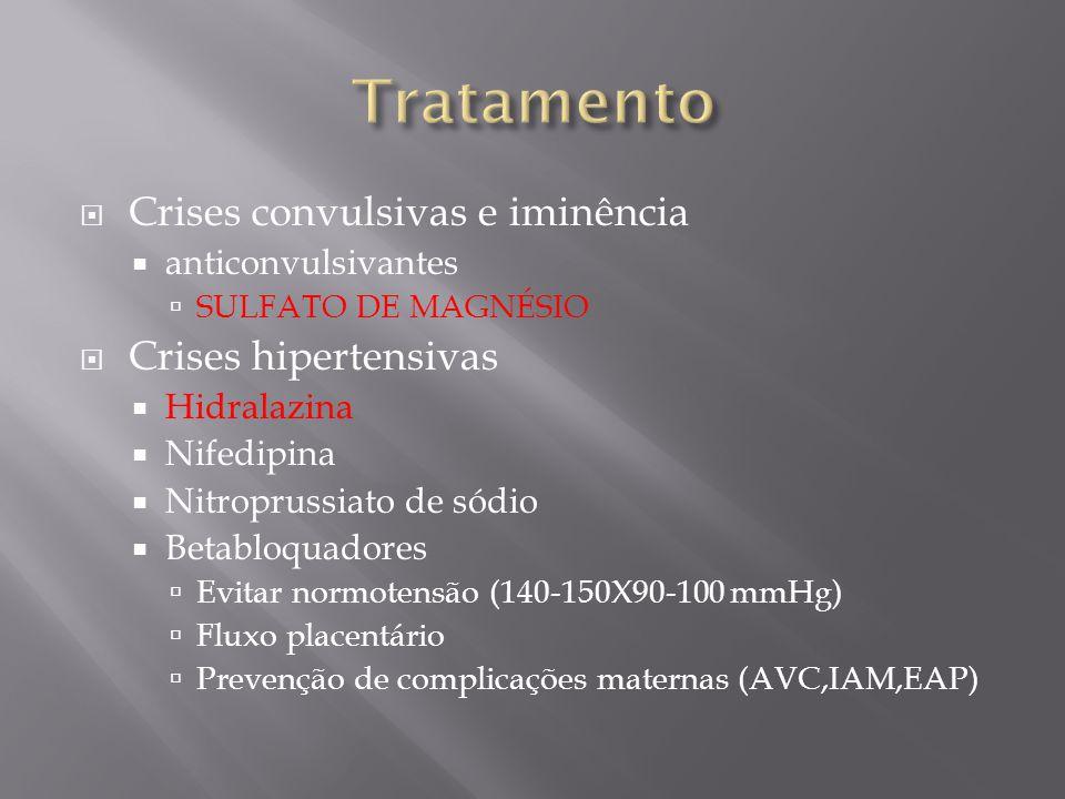 Tratamento Crises convulsivas e iminência Crises hipertensivas