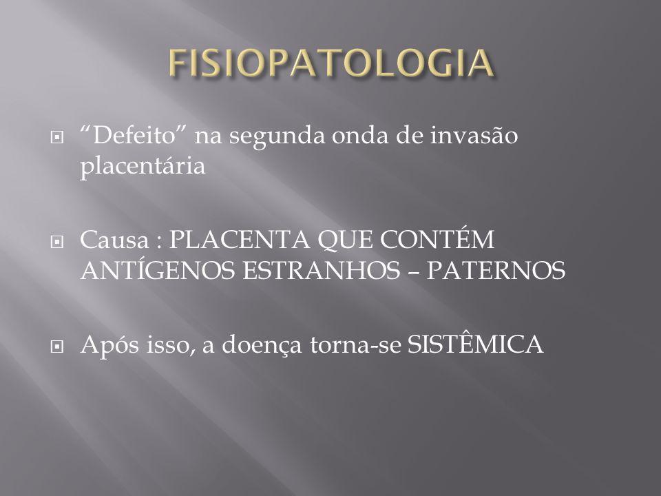 FISIOPATOLOGIA Defeito na segunda onda de invasão placentária