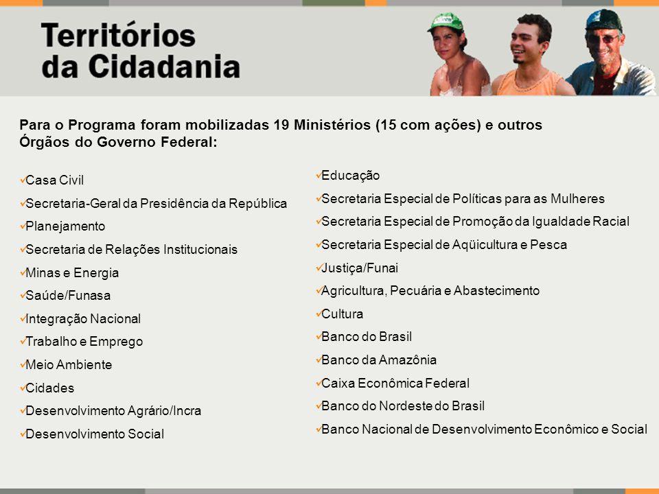 Para o Programa foram mobilizadas 19 Ministérios (15 com ações) e outros Órgãos do Governo Federal: