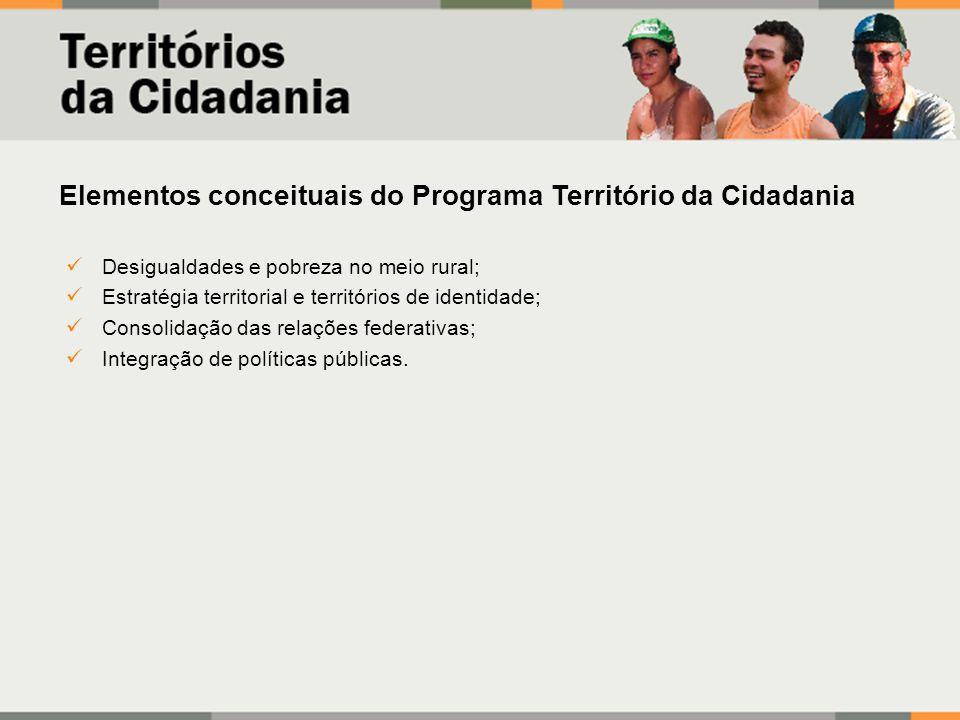 Elementos conceituais do Programa Território da Cidadania