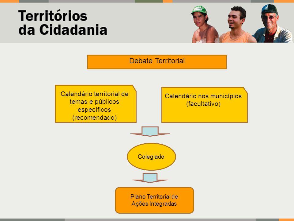 Debate Territorial Calendário territorial de temas e públicos específicos (recomendado) Calendário nos municípios (facultativo)