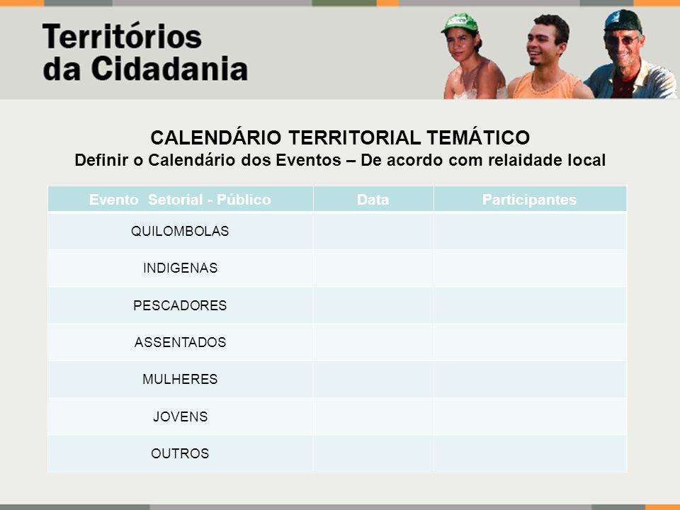CALENDÁRIO TERRITORIAL TEMÁTICO