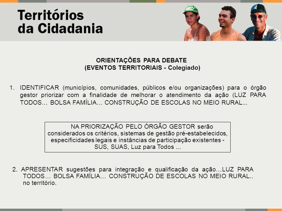 ORIENTAÇÕES PARA DEBATE (EVENTOS TERRITORIAIS - Colegiado)