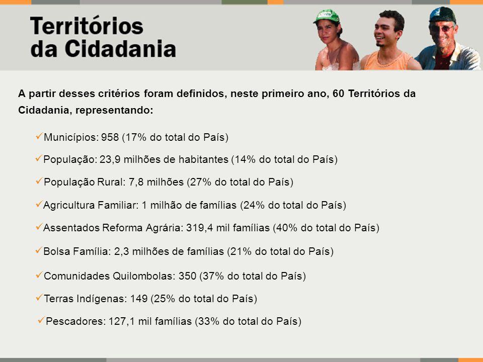A partir desses critérios foram definidos, neste primeiro ano, 60 Territórios da Cidadania, representando:
