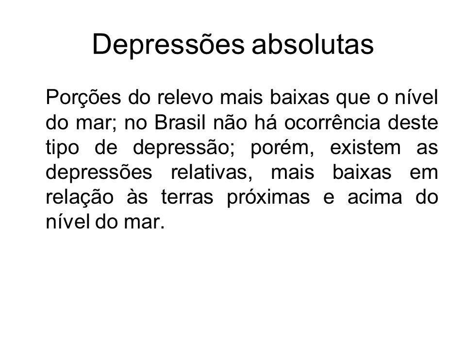 Depressões absolutas