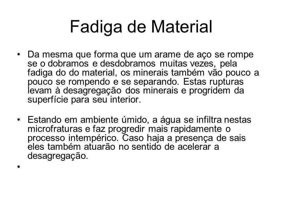 Fadiga de Material