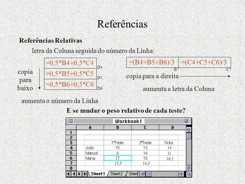 Referências Referências Relativas