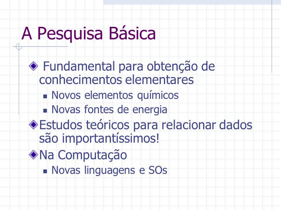 A Pesquisa Básica Fundamental para obtenção de conhecimentos elementares. Novos elementos químicos.