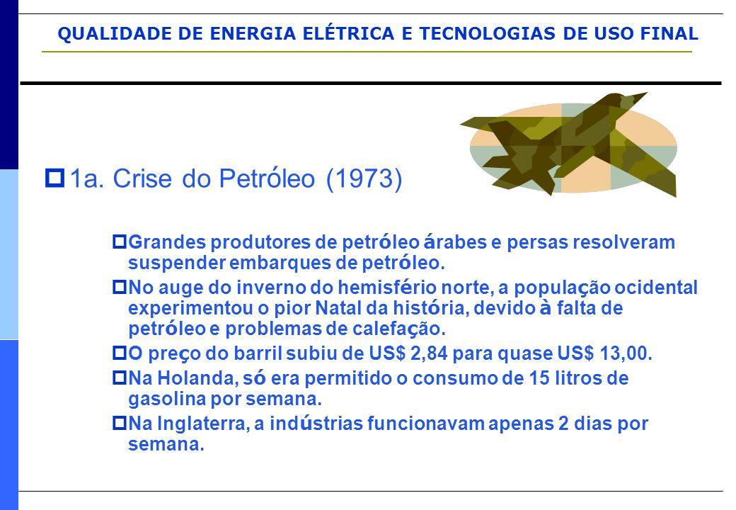 1a. Crise do Petróleo (1973) Grandes produtores de petróleo árabes e persas resolveram suspender embarques de petróleo.