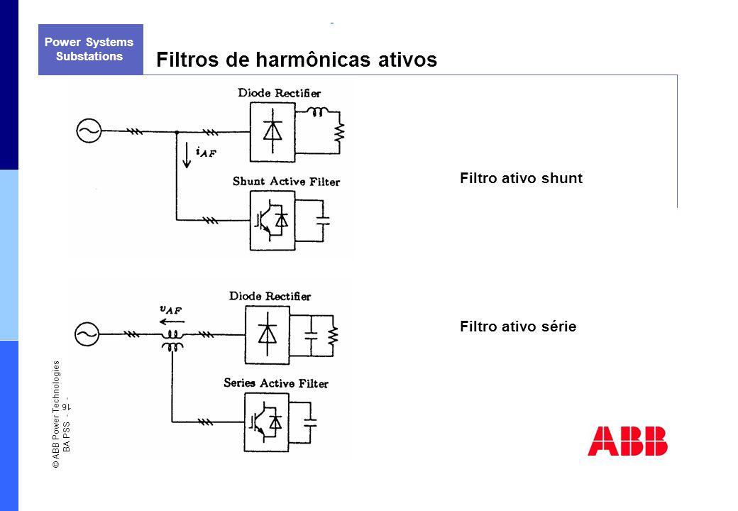 Filtros de harmônicas ativos