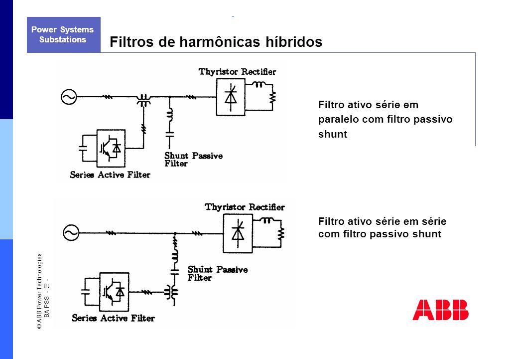 Filtros de harmônicas híbridos