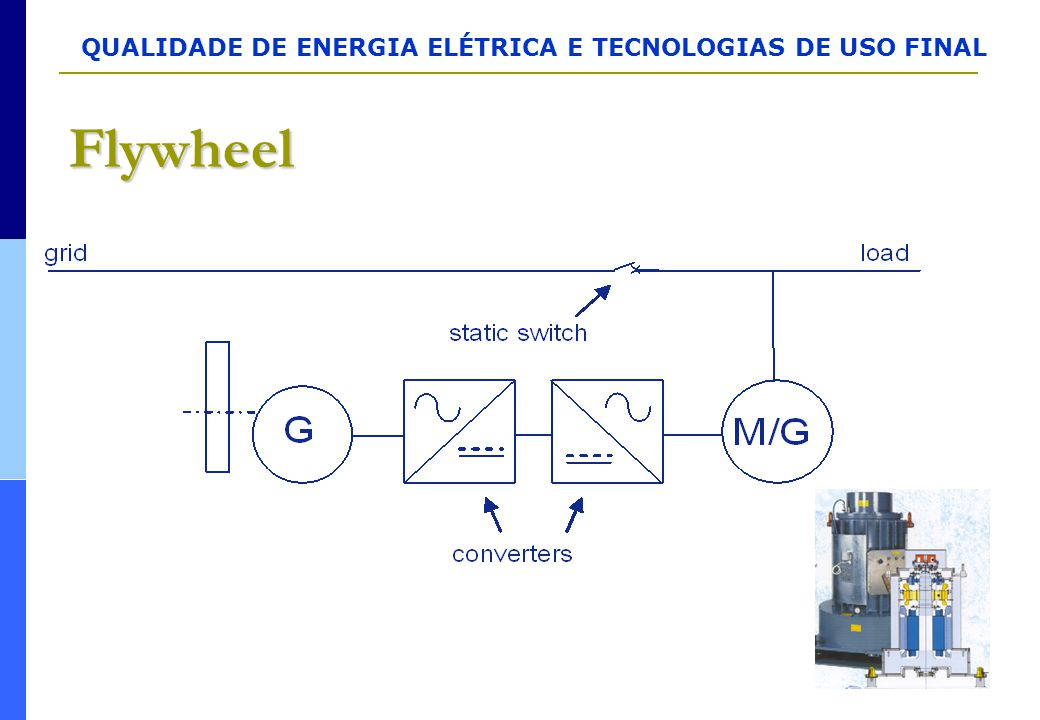Flywheel Flywheel. Basic principle : energy to feed the load for a short duration (15 sec) is stored in a flywheel.