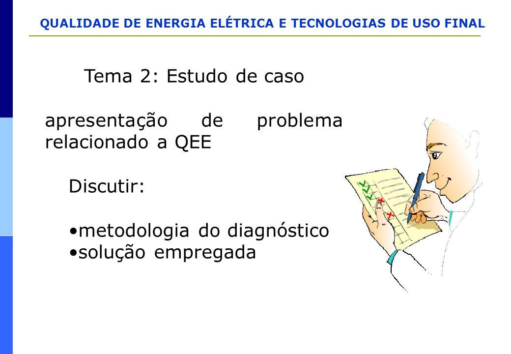 Tema 2: Estudo de caso apresentação de problema relacionado a QEE. Discutir: metodologia do diagnóstico.