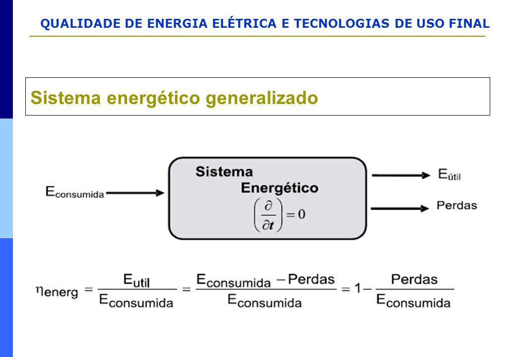 Sistema energético generalizado