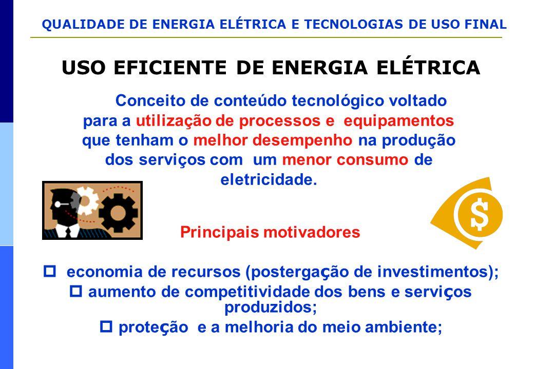 USO EFICIENTE DE ENERGIA ELÉTRICA