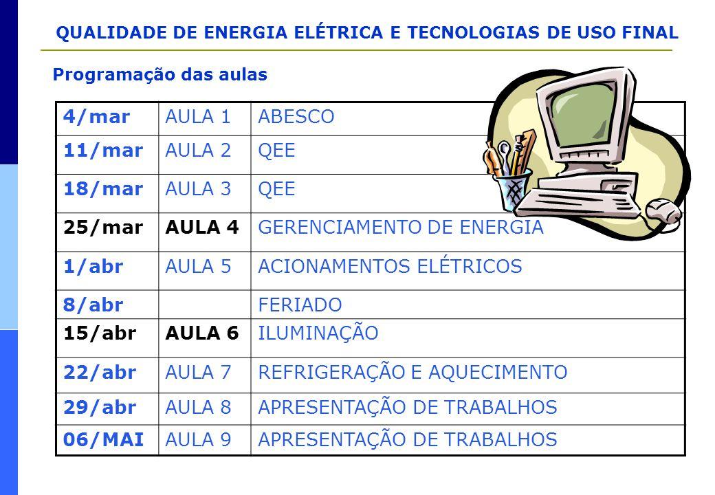 GERENCIAMENTO DE ENERGIA 1/abr AULA 5 ACIONAMENTOS ELÉTRICOS 8/abr