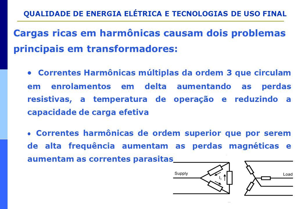 Cargas ricas em harmônicas causam dois problemas principais em transformadores: