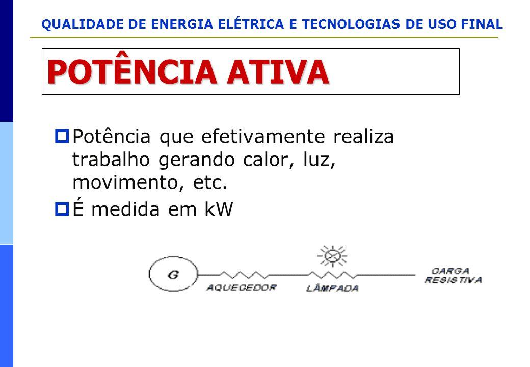 POTÊNCIA ATIVA Potência que efetivamente realiza trabalho gerando calor, luz, movimento, etc.