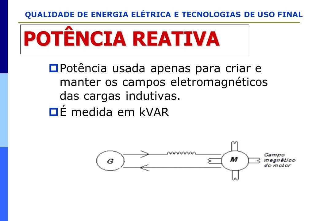 POTÊNCIA REATIVA Potência usada apenas para criar e manter os campos eletromagnéticos das cargas indutivas.